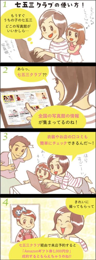 お祝い図書カード1,000円分のもらい方!